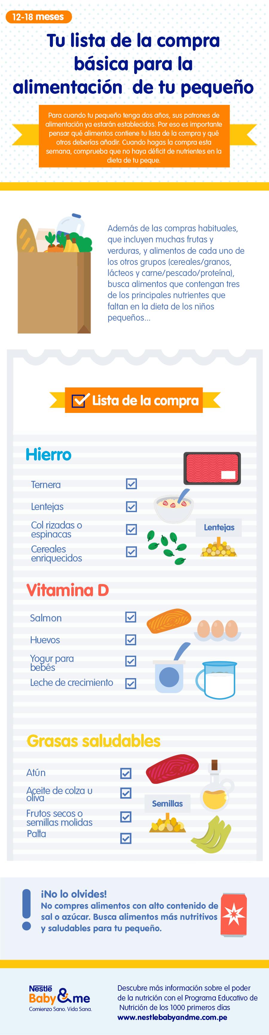 Tu lista de la compra básica para la alimentación de tu pequeño